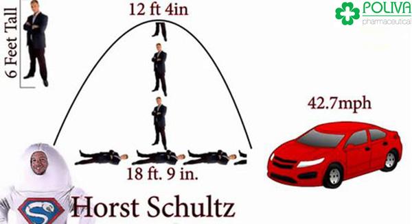 Horst Schultz đạt kỷ lục phóng tinh xa nhất.