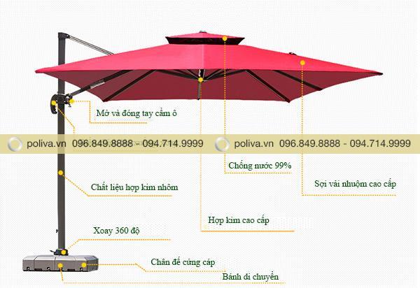 Cấu tạo của mẫu ô dù ngoài trời OD02
