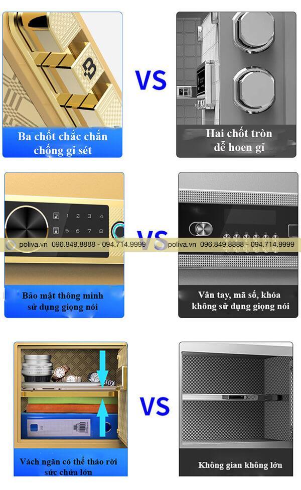 So sánh két sắt mini thông minh với két sắt mini bình thường sử dụng trong khách sạn