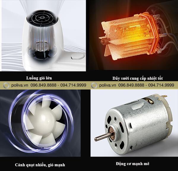 Bộ phận bên trong máy sấy: động cơ mạnh mẽ, dây sưởi cung cấp nhiệt ổn định, đảm bảo