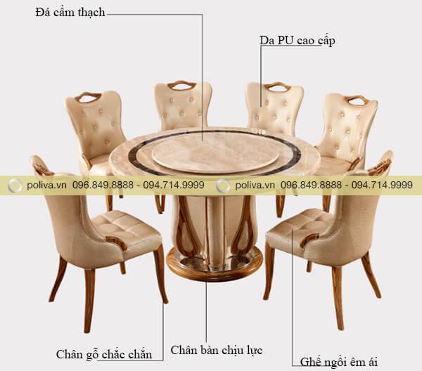 Mô tả cấu tạo bộ bàn ghế nhà hàng
