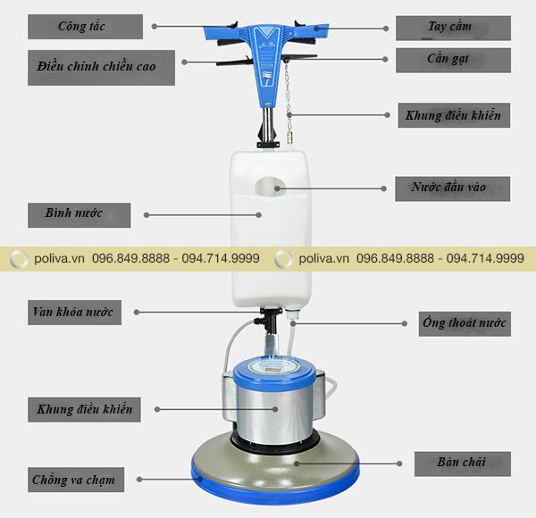 Các chi tiết của máy giăt thảm được tối ưu hóa đáp ứng nhu cầu sử dụng của khách hàng