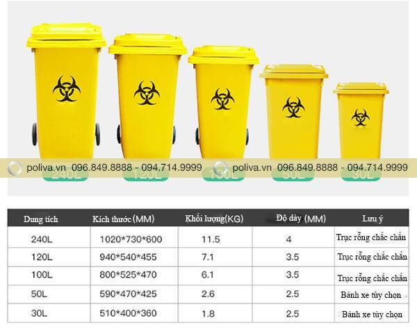Thông tin chi tiết các loại thùng rác y tế
