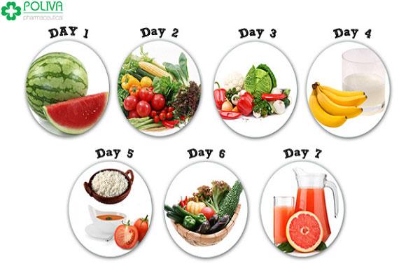 Xây dựng chế độ ăn uống có lợi cho sức khỏe là thói quen sinh hoạt rất tốt