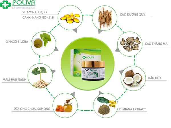 Thành phần của thuốc Poliva Eva hoàn toàn từ thảo dược.