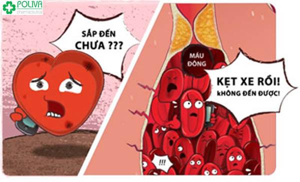 Huyết áp cao ảnh hưởng đến chuyện yêu