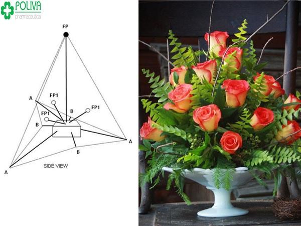 Cắm hoa hình chóp đơn giản nhưng sang trọng