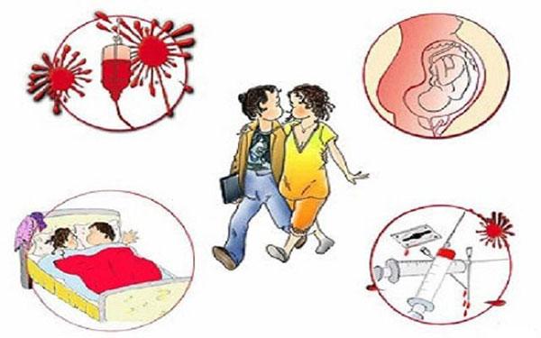 HIV lây qua đường nào? Người mắc HIV sống được bao lâu?