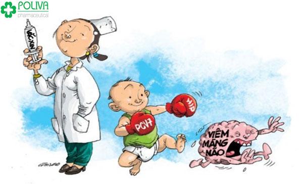 Không thể bỏ qua vacxin phòng bệnh viêm màng não do não mô cầu B+C