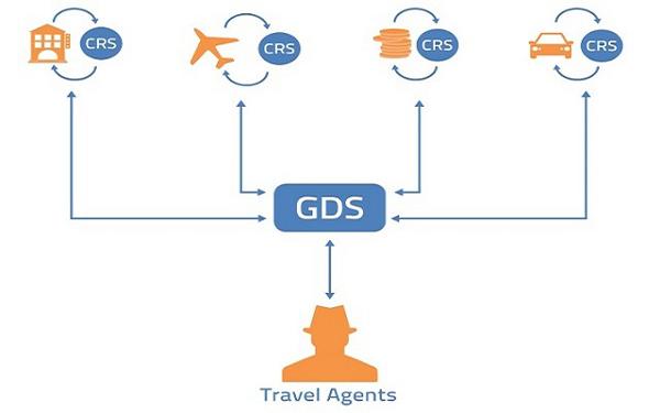 GDS là gì? Tất tần tật những điều cần biết về GDS trong khách sạn
