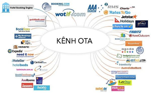 Các kênh OTA hiện nay