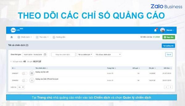 Để tiến hành quản lý quảng cáo Zalo, tại Trang chủ chọn Quản lý chiến dịch