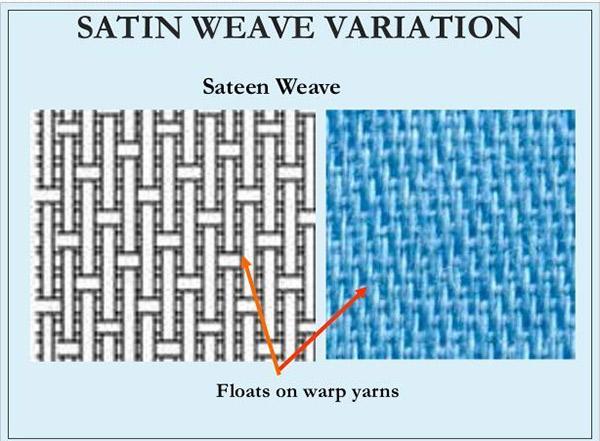 Quy cách dệt vải satanh