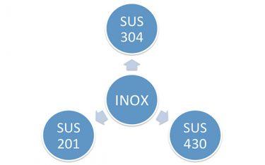 Hướng dẫn phân biệt các loại inox đơn giản mà chính xác nhất